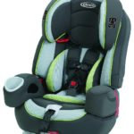 Graco Nautilus 80 Elite 3-in-1 Harness Booster For $149.99 w/ Free Shipping