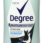 Pack of 4 Degree Dry Protection Antiperspirant Deodorant For Only $4.39-$5.19 + Free Shipping